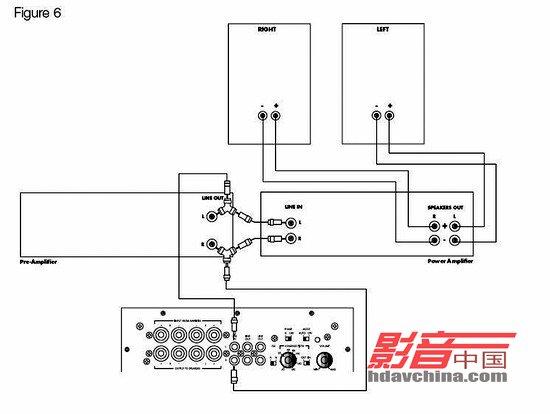秋子  图一 低音箱名称的由来 Subwoofer通常被翻译成超低音音箱或超低音扬声器,民间俗称低音箱。 一般来说,超低音音箱重放的频率范围一般都在25-150Hz,实际上都是人耳可闻的频率,如果确切地从专业上解释,严格来说是不能够称为超低音音箱的,只有那些最低重播的频率在20Hz以下,比如B&W ASW855重播的频率范围达14-140Hz,才是名副其实的超低音音箱。但由于业界已经习惯了这样的称呼,也就只能如此了。  图二  图三 那民间又为什么称为低音箱呢?