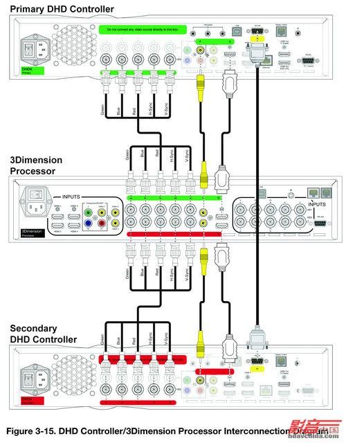 遥控幕布接线方法