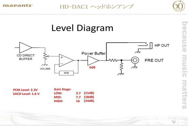 耳机放大电路原理图,从图中可以看到