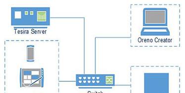 "BIAMP发布全新Oreno控制软件 让会议尽在""掌控"""