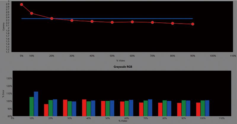4K HDR性能大幅度优化 JVC DLA-X818BC