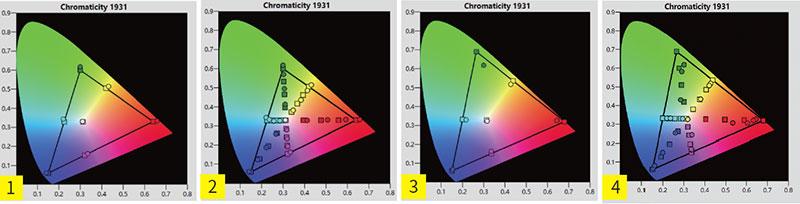 老牌DLP劲旅的万元级挑战之作 Optoma(奥图码) UHD520