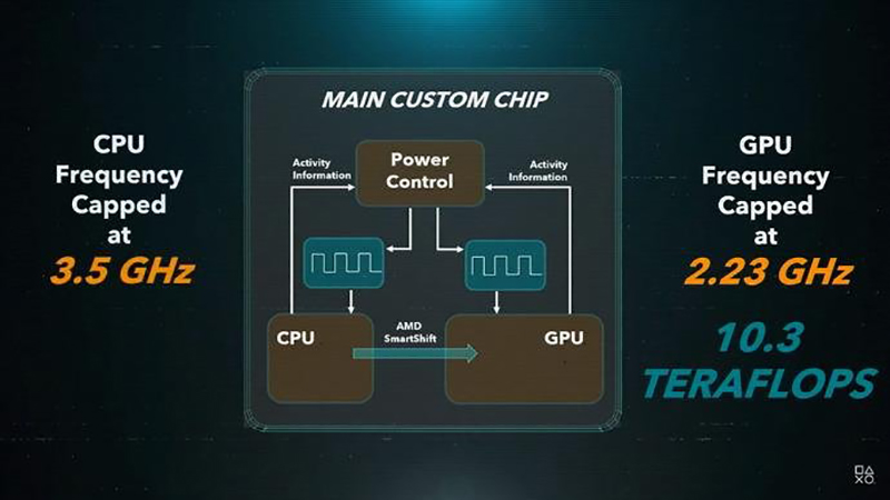 PS5 power and CPU-1584606831.jpg